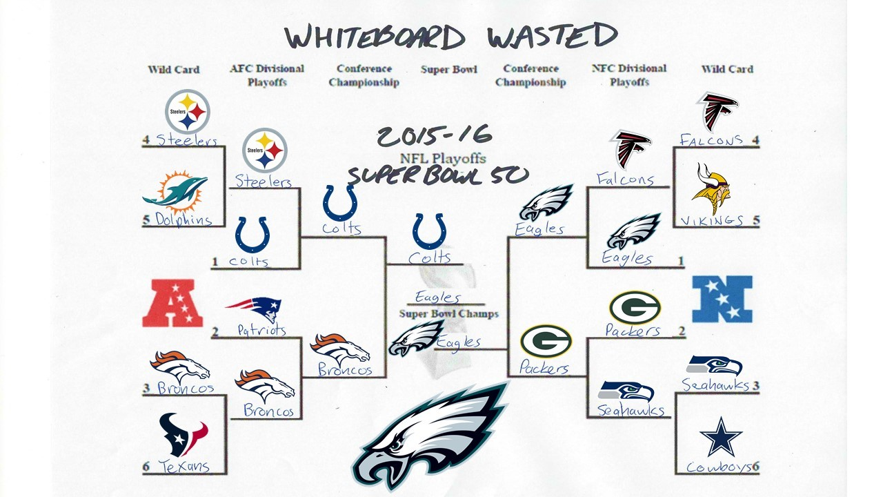 NFL Preview (Part 1 of 3) | Whiteboard Wasted